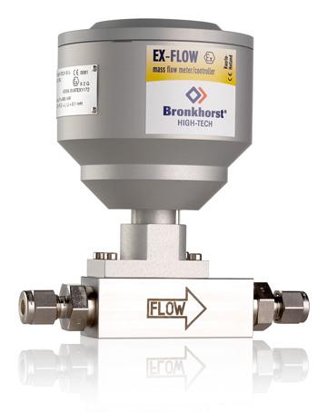 EX-Flow Mass Flow Meters & Controllers