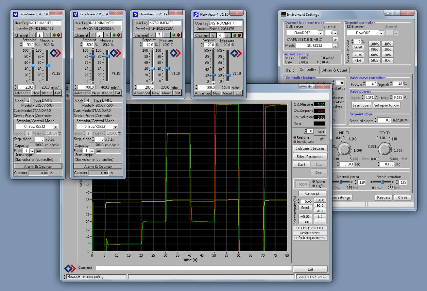 Bronkhorst Flow Plot Screens
